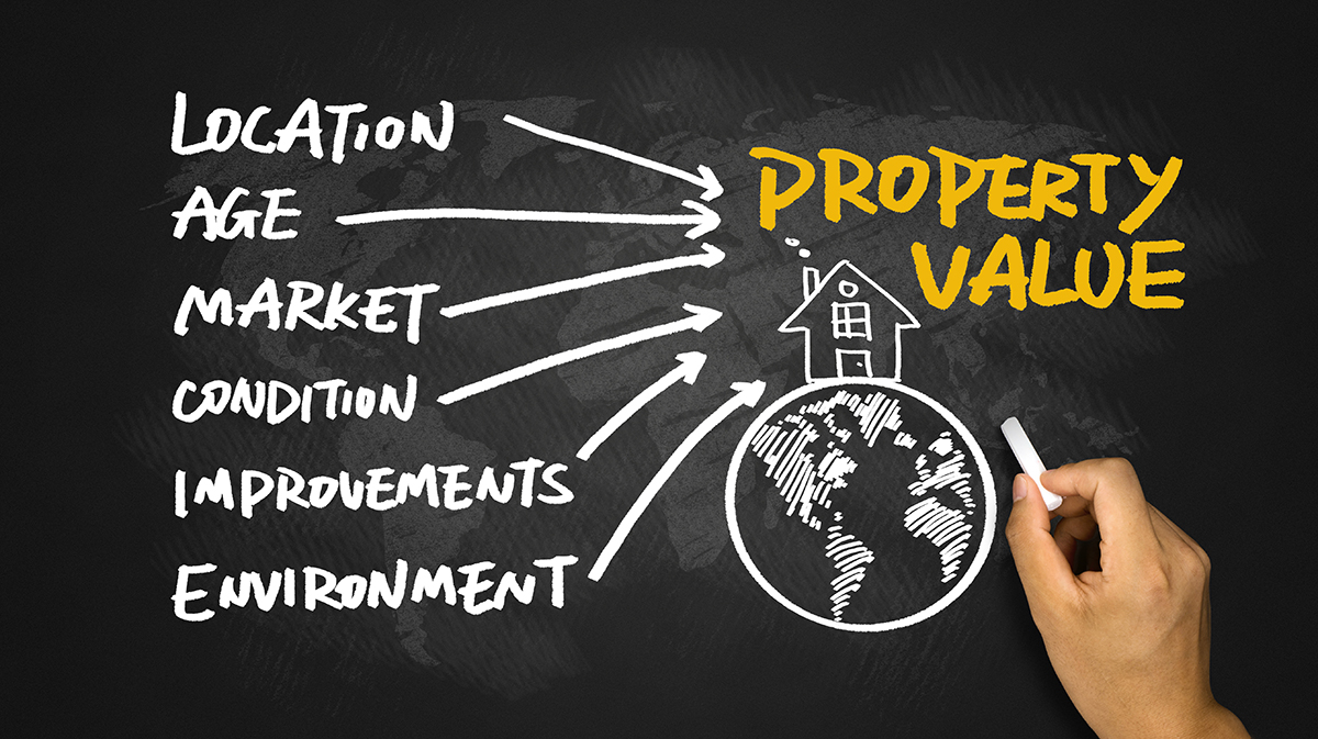property concept diagram hand drawing on blackboard