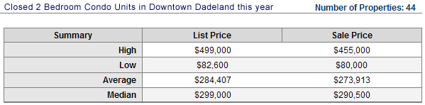 downtown-dadeland-sales